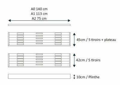 Mesures meuble à plans horizontaux avec plateau + plinthe